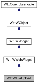 Wt: Wt::WFileUpload Class Reference